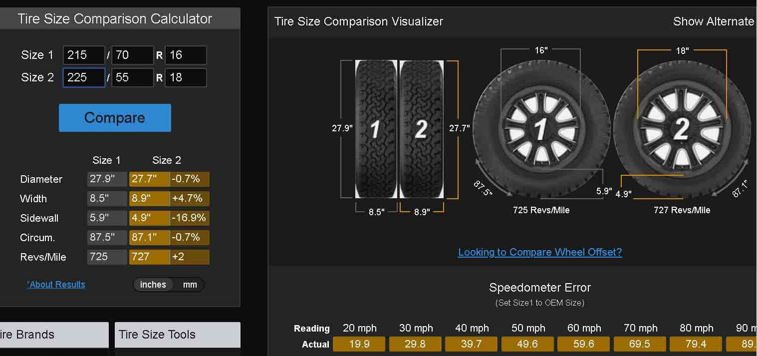 Chevrolet Astro Questions - Rim size - CarGurus