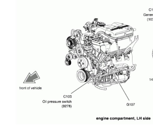 ford oil pressure switch wiring diagram