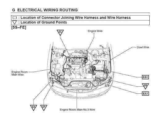 Toyota Camry Questions - No crank no start not even a click - CarGurus