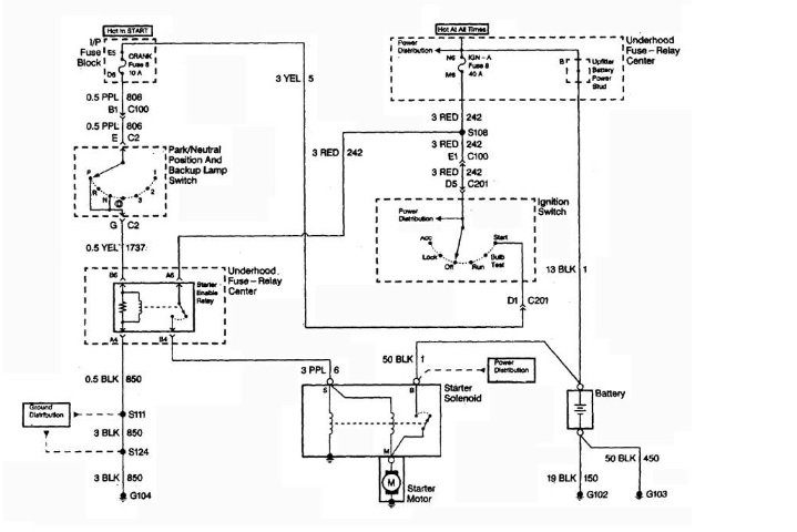 Ford 8N Wiring Harness Diagram from static.cargurus.com