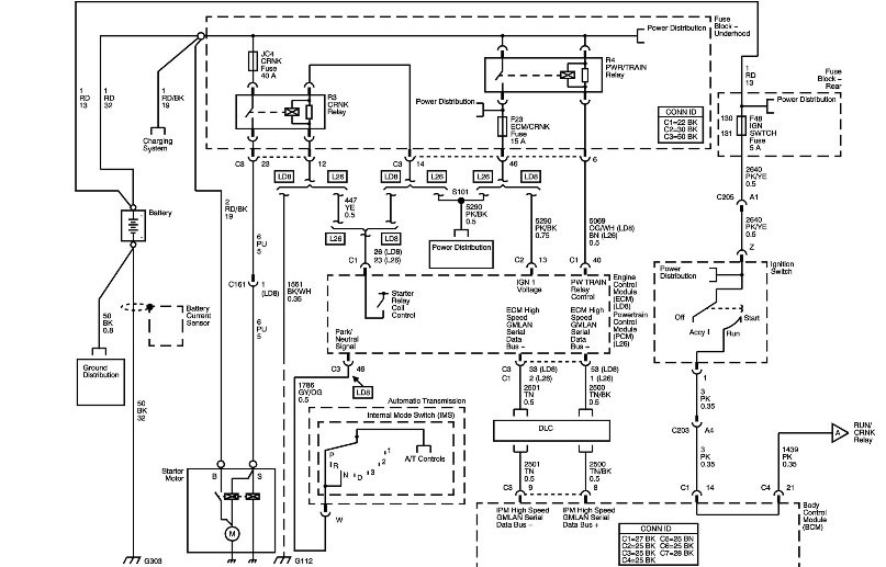 buick lacrosse wiring diagram wiring diagram for 2007 buick lacrosse wiring diagram data 2007 buick lacrosse wiring diagram wiring diagram for 2007 buick lacrosse
