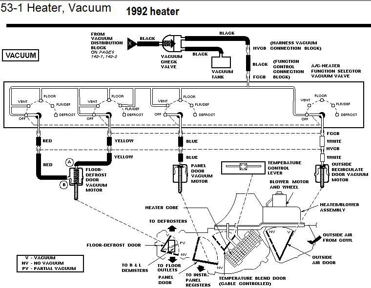 Ford    F250 Questions  Vacuum    Diagram     CarGurus