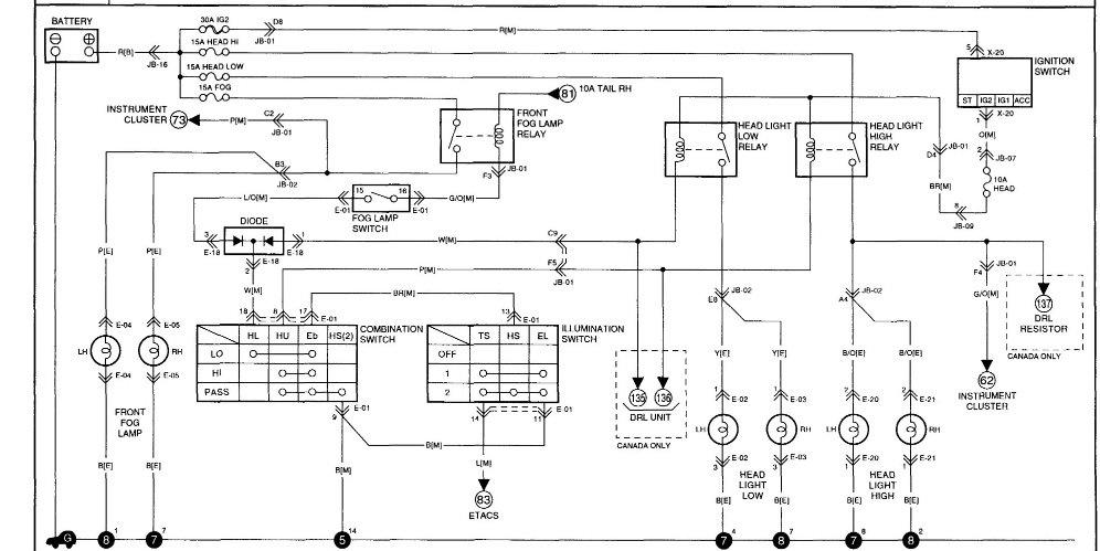 diagram] 2006 kia optima lx wiring diagram full version hd quality wiring  diagram - lereseaufort.niberma.fr  lereseaufort.niberma.fr