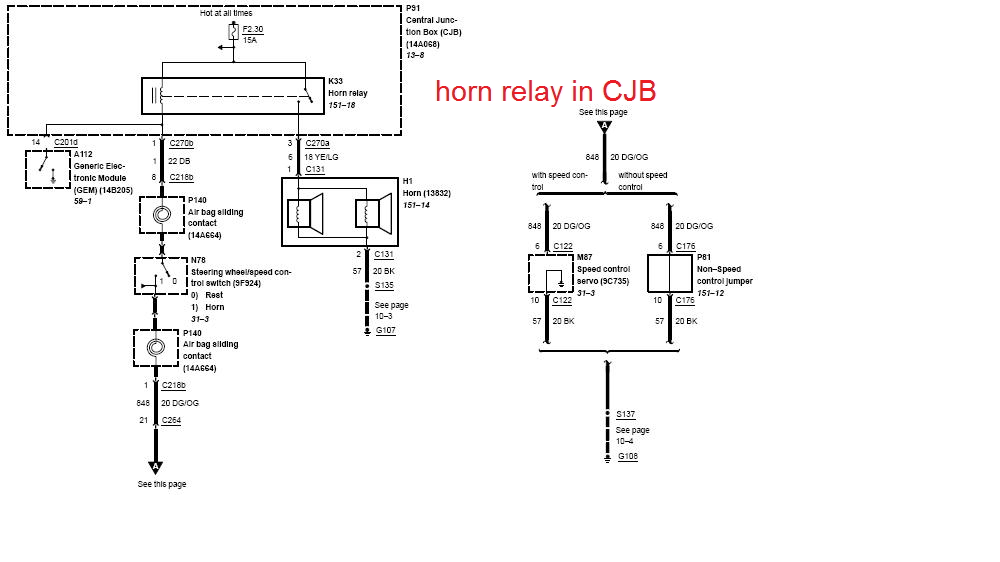 Ford Taurus Questions - Horn Relay Location