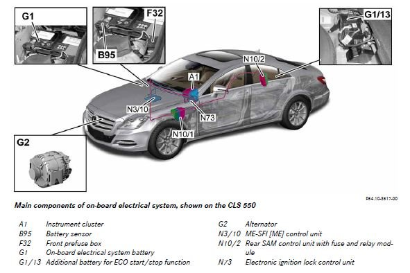 Mercedes-Benz E-Class Questions - What does auxiliary battery