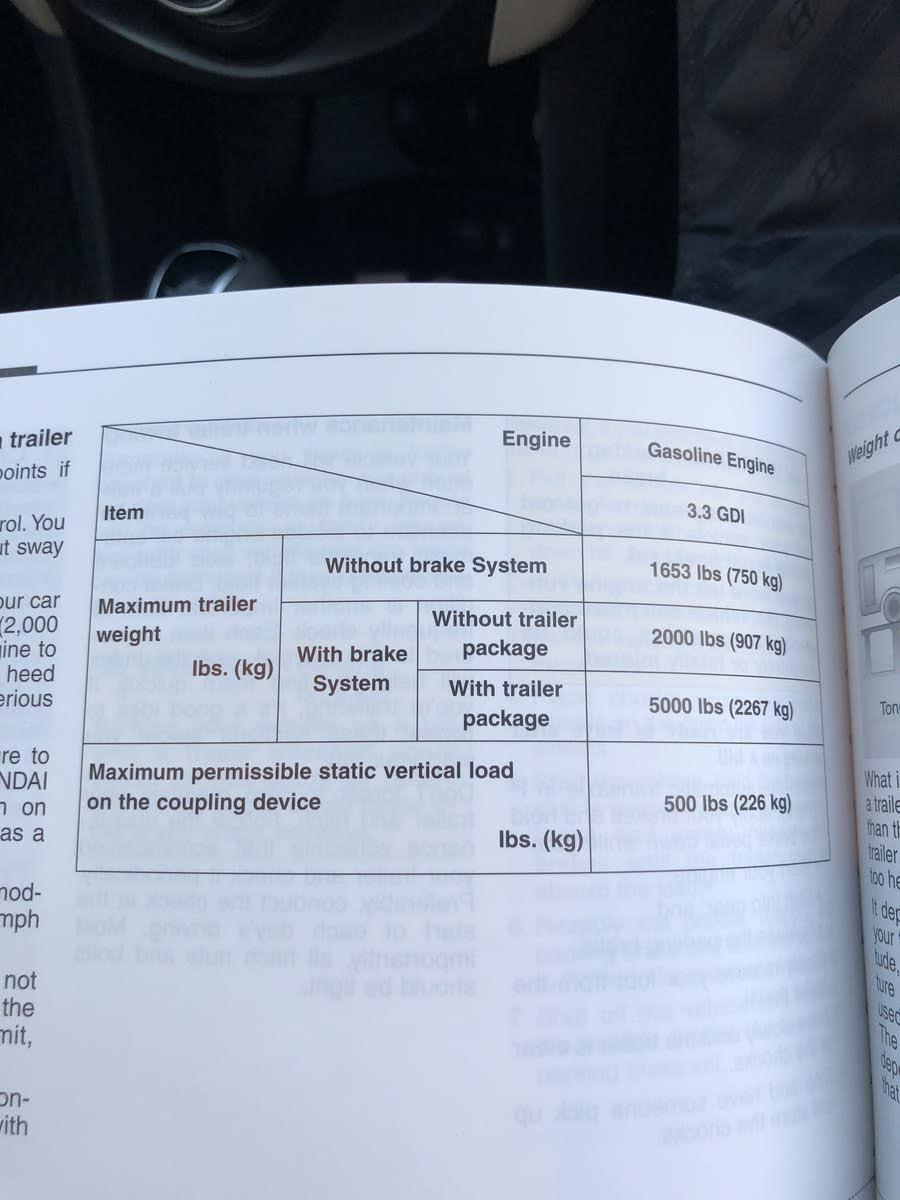 Hyundai Santa Fe Questions What Does The 2016 Hyundai Santa Fe Se Towing Package Consits Of Cargurus