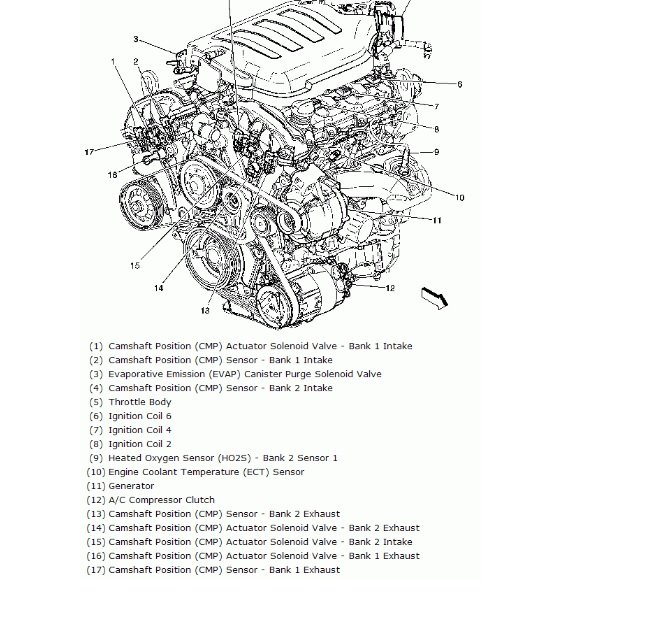 2012 chevy traverse engine diagram camshaft sensor locations - wiring  diagrams theory-site - theory-site.alcuoredeldiabete.it  al cuore del diabete