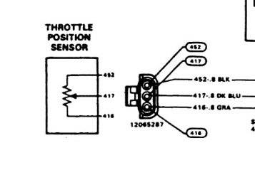 3 Wire Throttle Position Sensor Wiring Diagram from static.cargurus.com