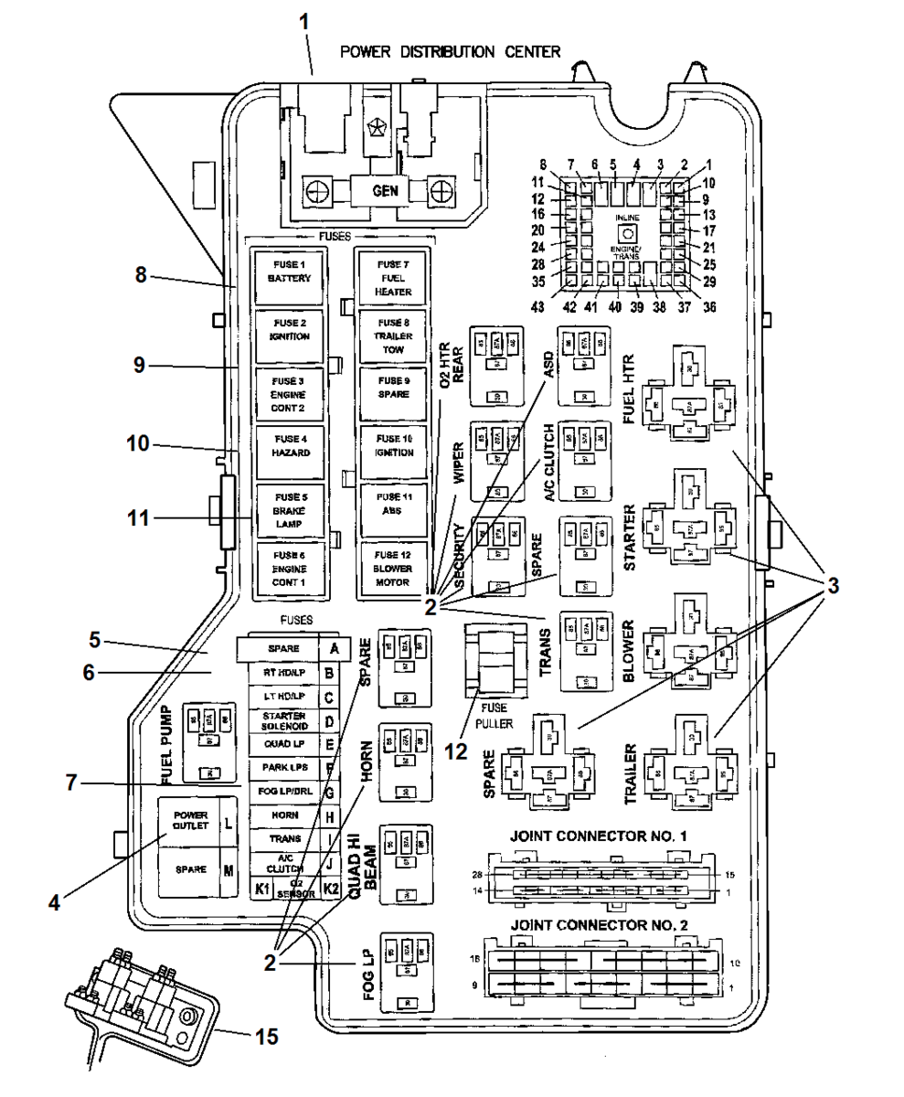 Fuse Box For 2002 Dodge Ram 1500 - Wiring Diagram