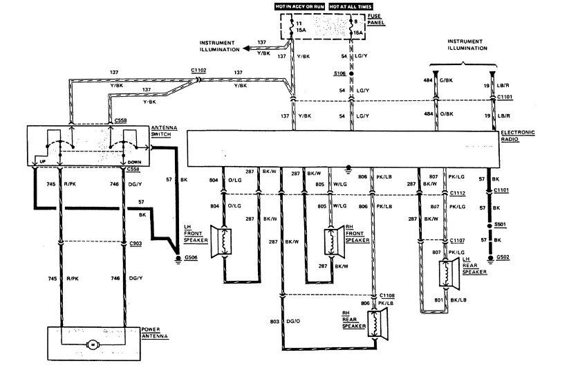 [DIAGRAM_38ZD]  Ford LTD Crown Victoria Questions - Radio - CarGurus | 1989 Ford Ltd Wiring Diagram |  | CarGurus