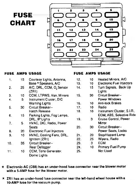 2005 Jeep Grand Cherokee Fuse Diagram - Wiring Diagram Replace  variation-display - variation-display.miramontiseo.it | 2005 Jeep Fuse Box |  | variation-display.miramontiseo.it