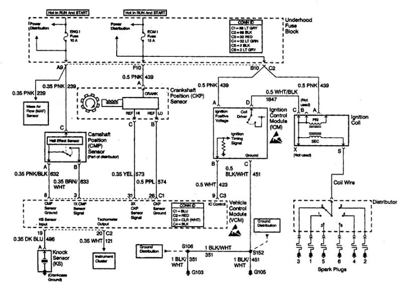 Wiring Diagram 99 Jimmy 2008 Sprinter Wiring Diagram Door Wiring Diagram Schematics