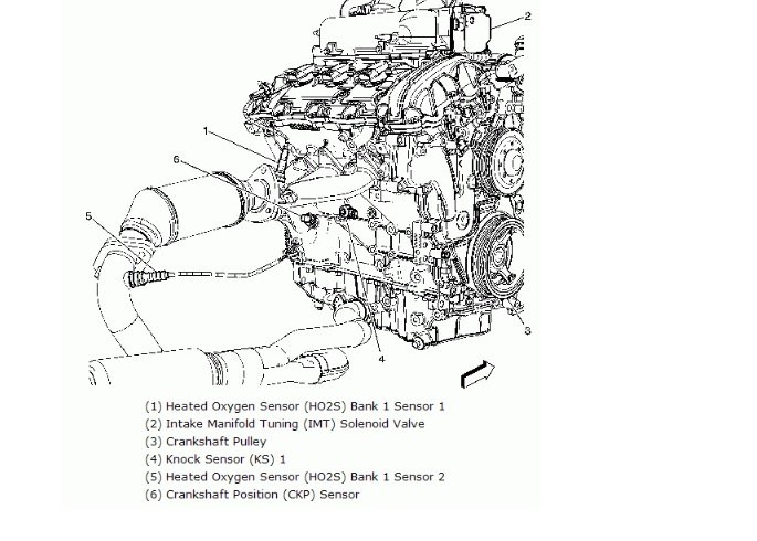 [SCHEMATICS_4UK]  Buick Enclave Questions - O2 sensor location on 09 enclave - CarGurus | Buick Lacrosse 3 6 Engine Diagram |  | CarGurus