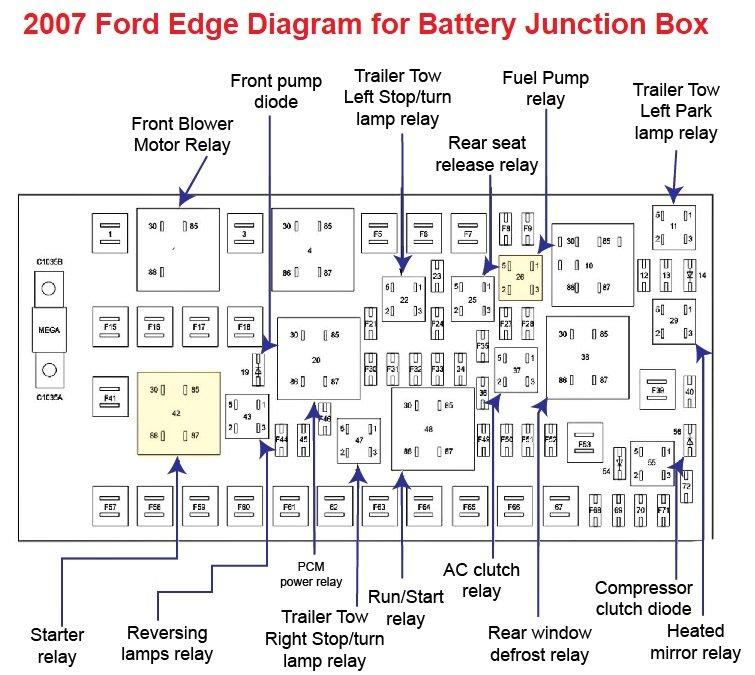 2007 ford edge fuse box diagram - wiring diagram file-make -  file-make.cfcarsnoleggio.it  cfcarsnoleggio.it