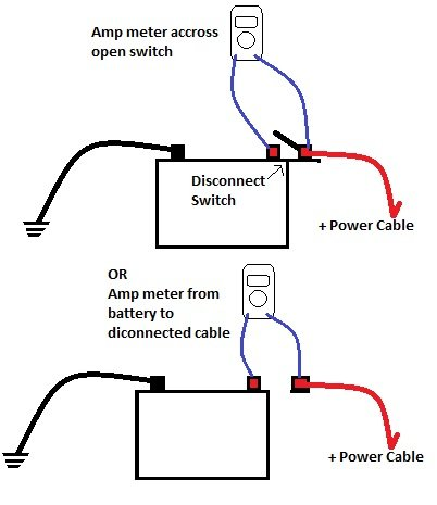 Ford F-250 Super Duty Questions - Batteries draining down - CarGurus | Battery Wiring Diagram 1992 F250 |  | CarGurus